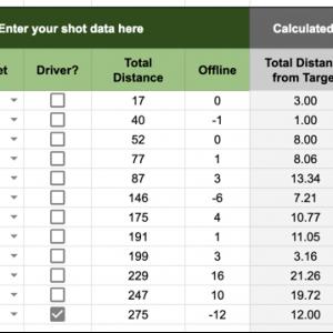 Golfixation Skills Challenge Screenshot